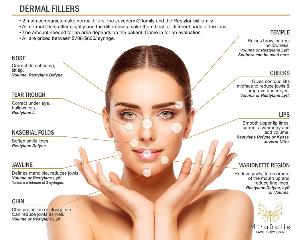 fillers-guidelines-01-web